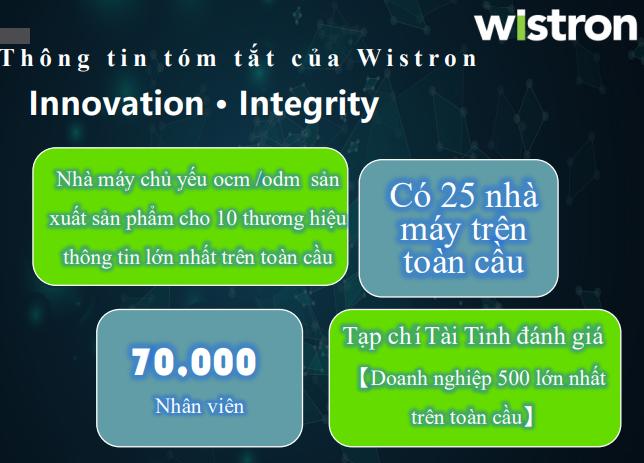 Hợp tác doanh nghiệp, cung ứng nhân lực 4.0. Khoa Điện – Cơ điện tử và Cty TNHH Wistron Inforcom